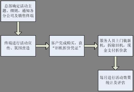 阶梯流程ppt素材